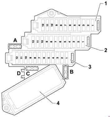 Audi Q7 - fuse box diagram - dashboard (left side)