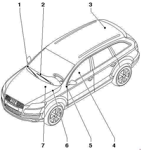 Audi Q7 - fuse box diagram - location
