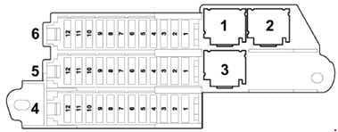 Audi Q7 - fuse box diagram - luggage compartment (right side)