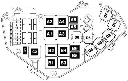 Audi Q7 - fuse box diagram - relay and fuse carrier in electronics box engine compartment (petrol engine)