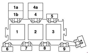 Audi RS6 – fuse box diagram – 3-point relay carrier in electronics box, plenum chamber