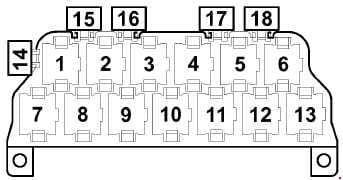 Audi S3 8L - fuse box diagram -relay carrier (13-pin)
