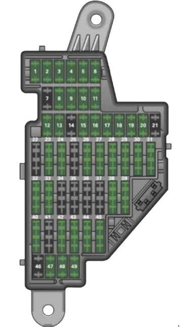 Audi TT - fuse box diagram - instrument panel (left)