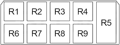 Audi V8 - fuse box diagram - passenger compartment relay box no. 1