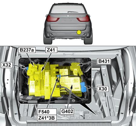 BMW X5 (F15) - fuse box diagram - fusible link block