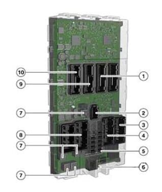 BMW 1-Series (F20/F21) - fuse box diagram - BDC (Body Domain Controller)