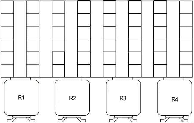 BMW 3 Series E36 and E35/5 - fuse box diagram - connector strip under RH side of dash