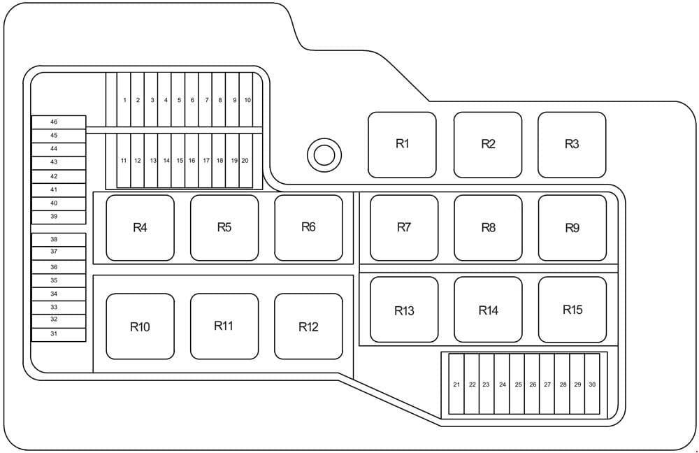BMW 3 Series E36 and E35/5 - fuse box diagram - front box distribution box