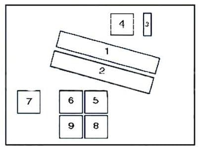 BMW 5-Series - fuse box diagram - engine compartment (type 1)