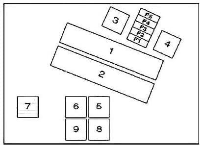 BMW 5-Series - fuse box diagram - engine compartment (type 2)