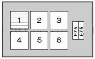 BMW 5-Series - fuse box diagram - glove compartment (relay block)