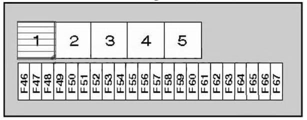 BMW 5-Series - fuse box diagram - luggage compartment (box 1)