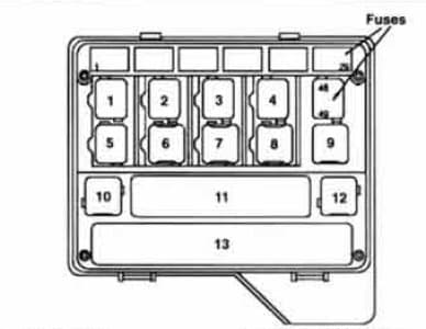 BMW 540i - fuse box - front power distribution box