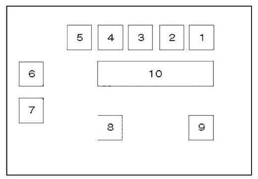 BMW X3 - fuse box diagram - relay box (behind glovebox)