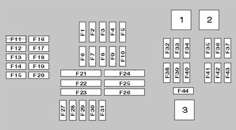 BMW X5 - fuse box diagram - glove compartment