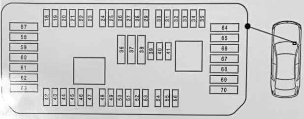 BMW X5 - fuse box diagram - instrument panel