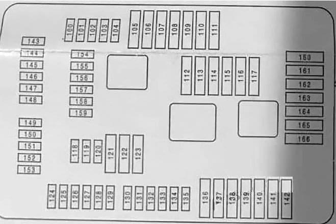 BMW X5 - fuse box diagram - luggage compartment
