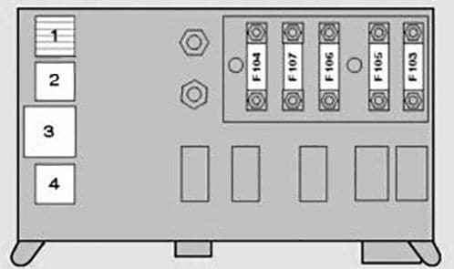 BMW X5 - fuse box diagram - relay block under the glove compartment