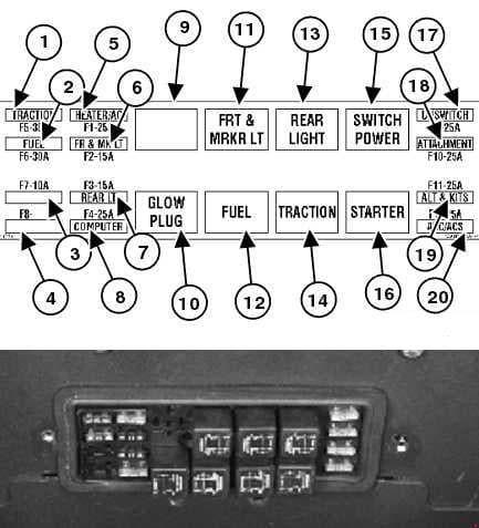 Bobcat S150 - fuse box diagram