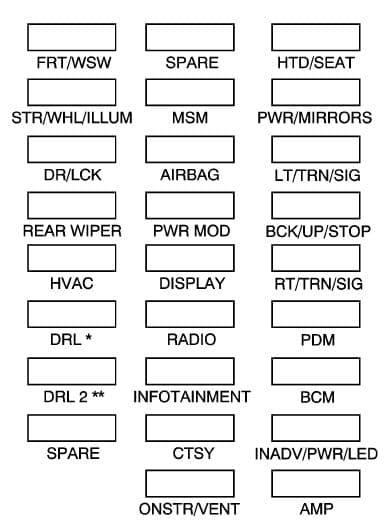 Buick Enclave - fuse box - instrument panel - fuse side