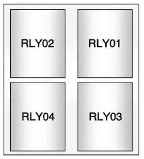 Buick Encore - fuse box - auxiliary fuse block