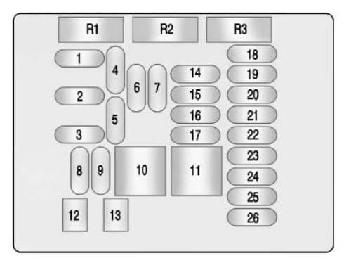 Buick LaCrosse - fuse box - instrument panel