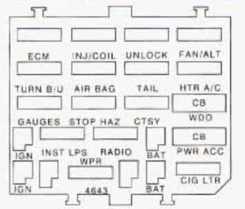 Buick Century - fuse box diagram - instrument panel