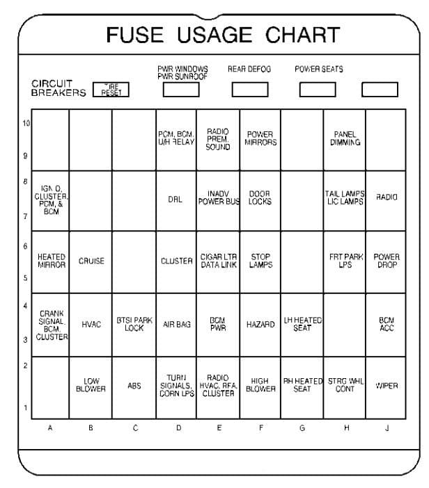 Buick Century - fuse box - instrument panel