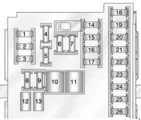 Buick Regal - fuse box diagram - instrument panel