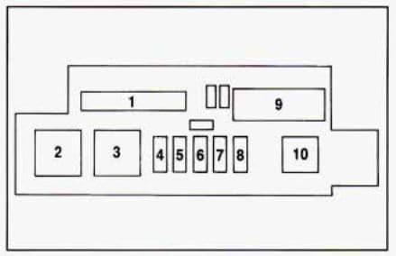 Buick Regal mk3 - fuse box - component center (under instrument panel)