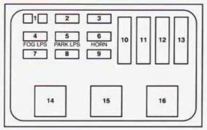 Buick Regal mk3 - fuse box - electrical center underhood driver side