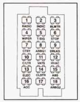 Buick Regal mk3 - fuse box