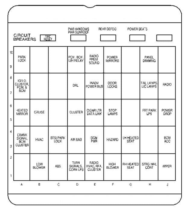Buick Regal mk4 - fuse box - instrument panel