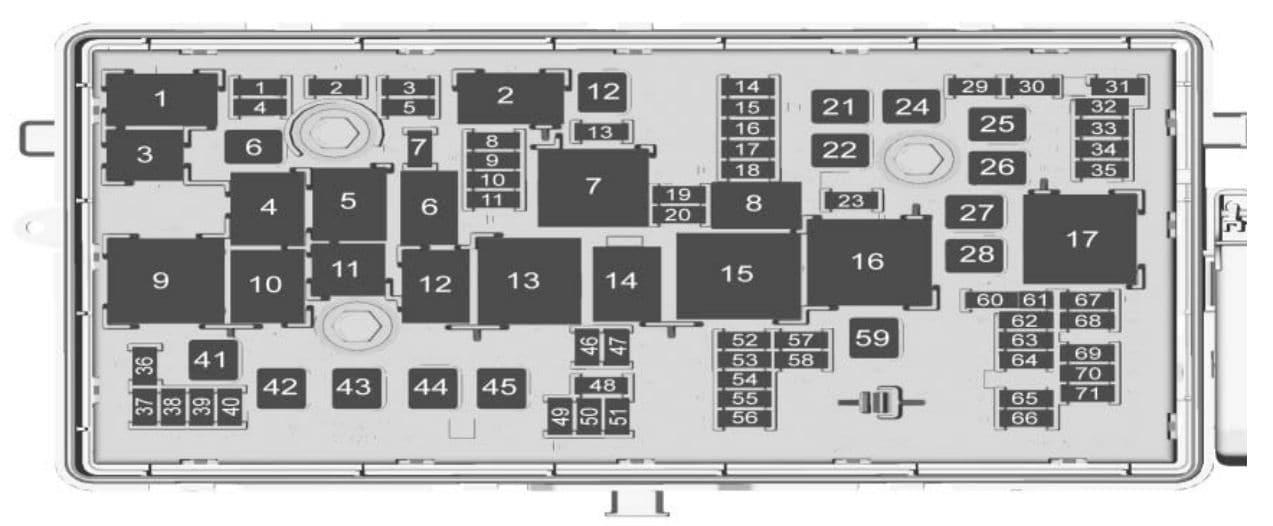 Buick Regal mk5 - fuse box - engine compartment