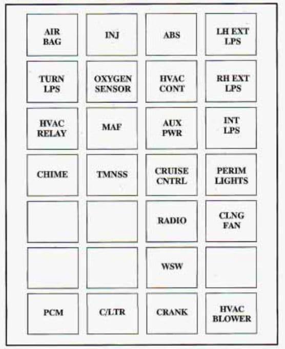 Buick Riviera - fuse box - instrument panel