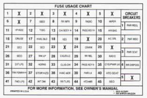Buick Roadmaster - fuse box - instrument panel
