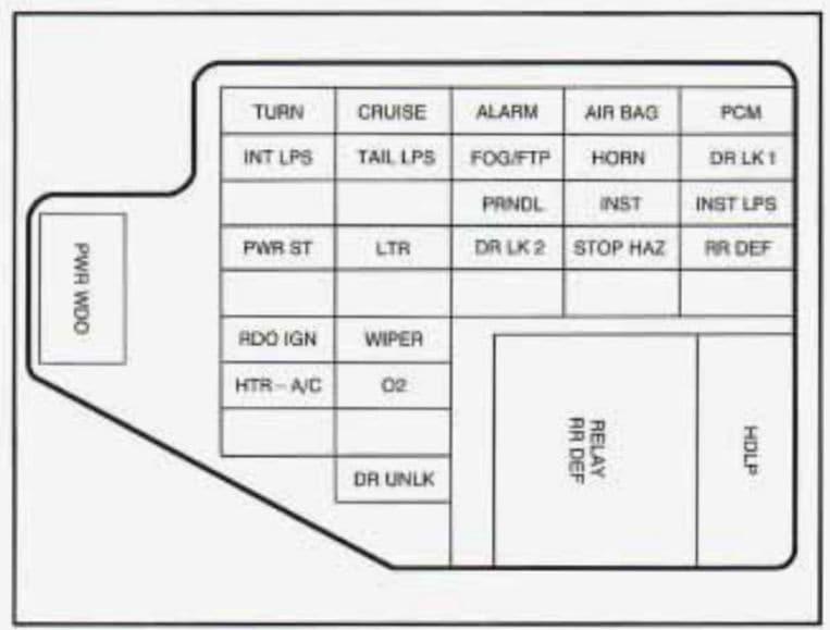 Buick Skylark - fuse box - instrument panel