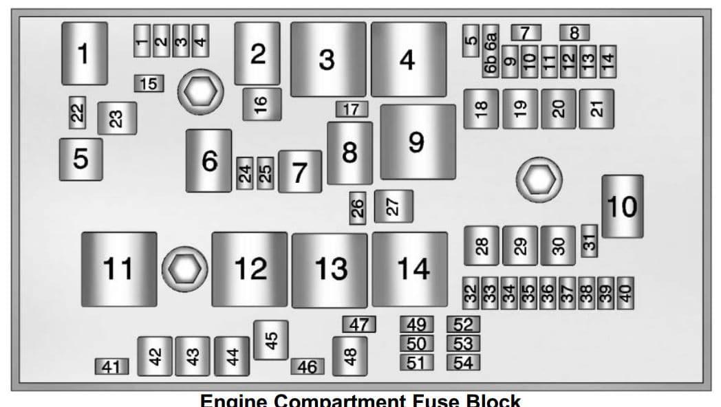 Buick Verano - fuse box - engine compartment