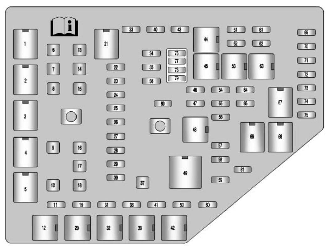 Cadillac CTS mk2 - fuse box - engine compartment (CTS-V Wagon)