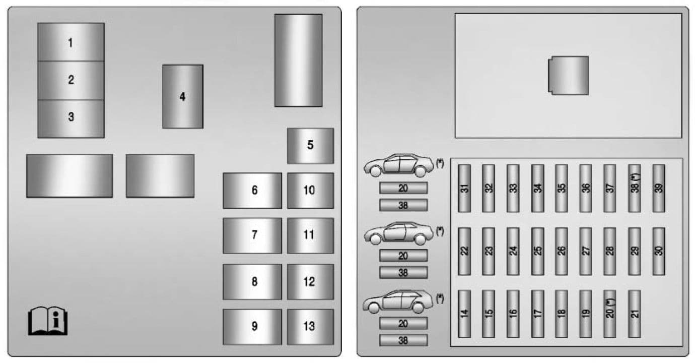 Cadillac CTS mk2 - fuse box - rear compartment (CTS Coupe and Sedan)