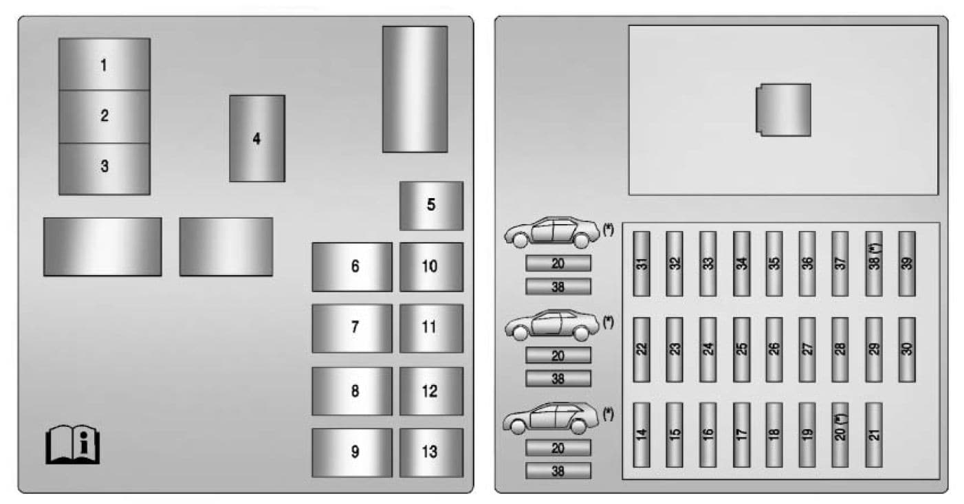 Cadillac CTS mk2 - fuse box - rear compartment (CTS-V Coupe and Sedan)