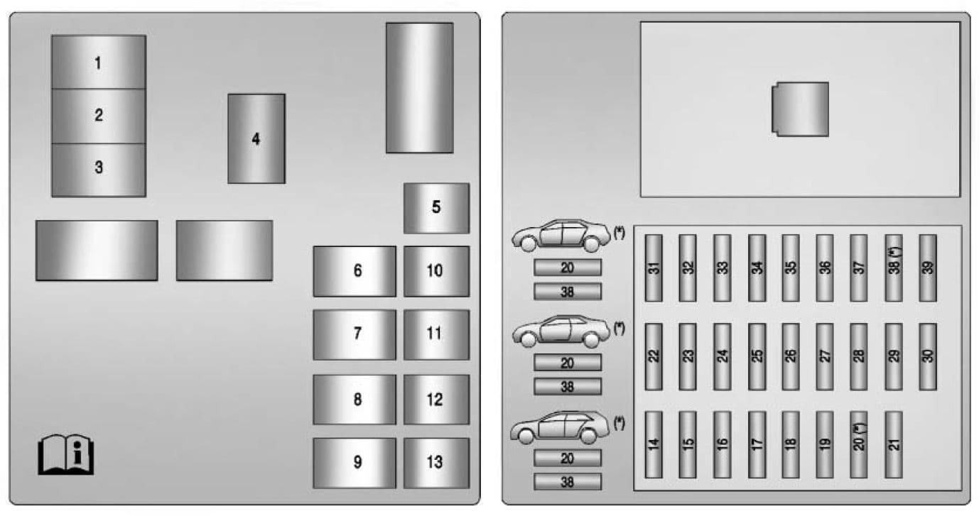 Cadillac CTS mk2 - fuse box - rear compartment (CTS-V Wagon)