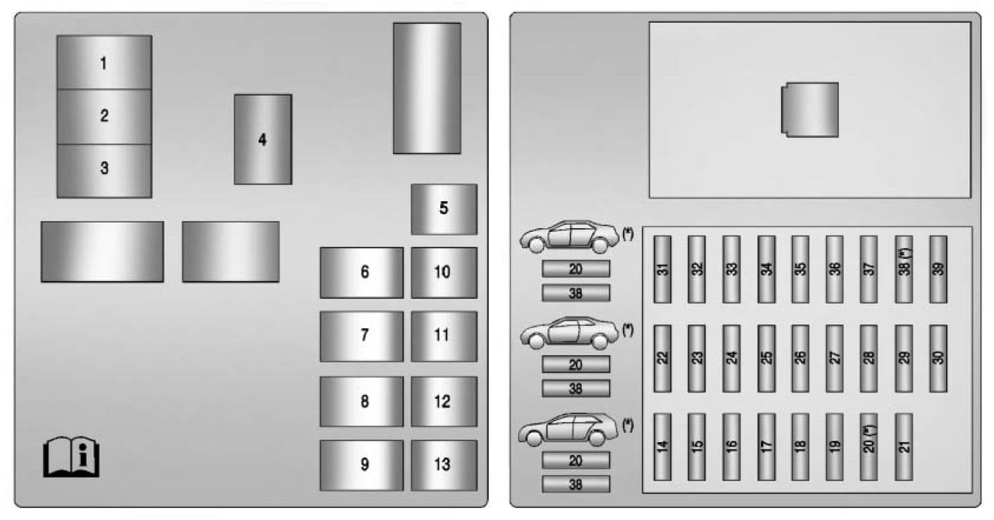 Cadillac CTS mk2 - fuse box - rear compartment (CTS Wagon)