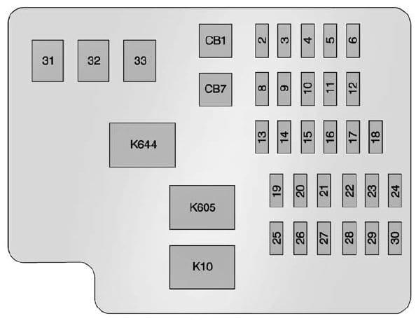 Cadillac CTS mk3 - fuse box - instrument panel