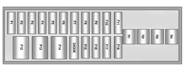 Cadillac ELR - fuse box - rear compartment (box 2)