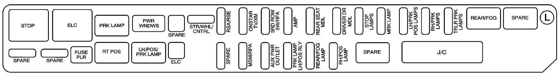 Cadillac SRX mk1 - fuse box - rear compartment (left side)