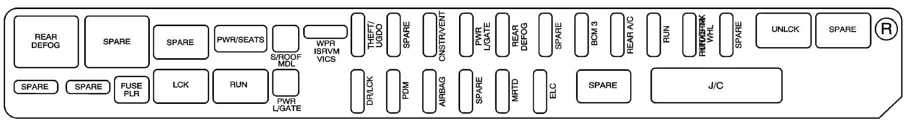 Cadillac SRX mk1 - fuse box - rear compartment (right side)