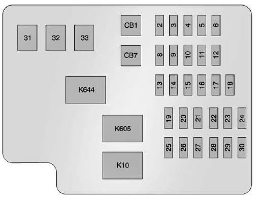 Cadillac ATS - fuse box - instrument panel