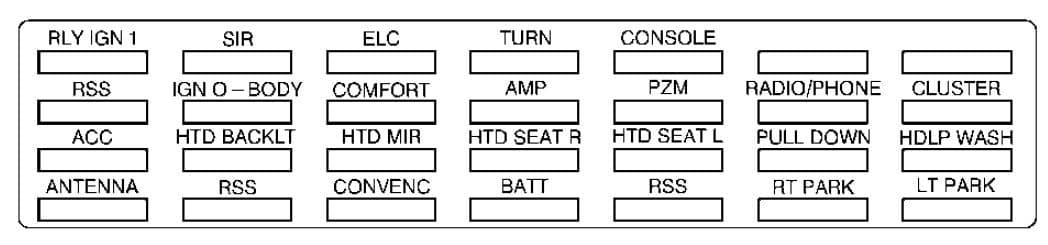 Cadillac DeVille mk7 - fuse box - rear compartment