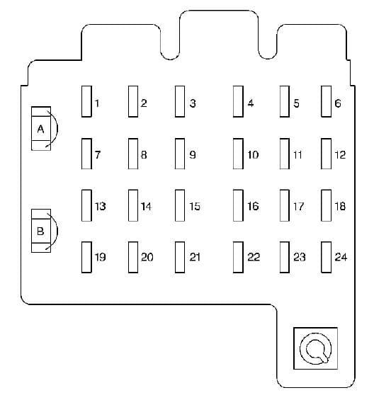 Cadillac Escalade mk1 - fuse box - intrument panel